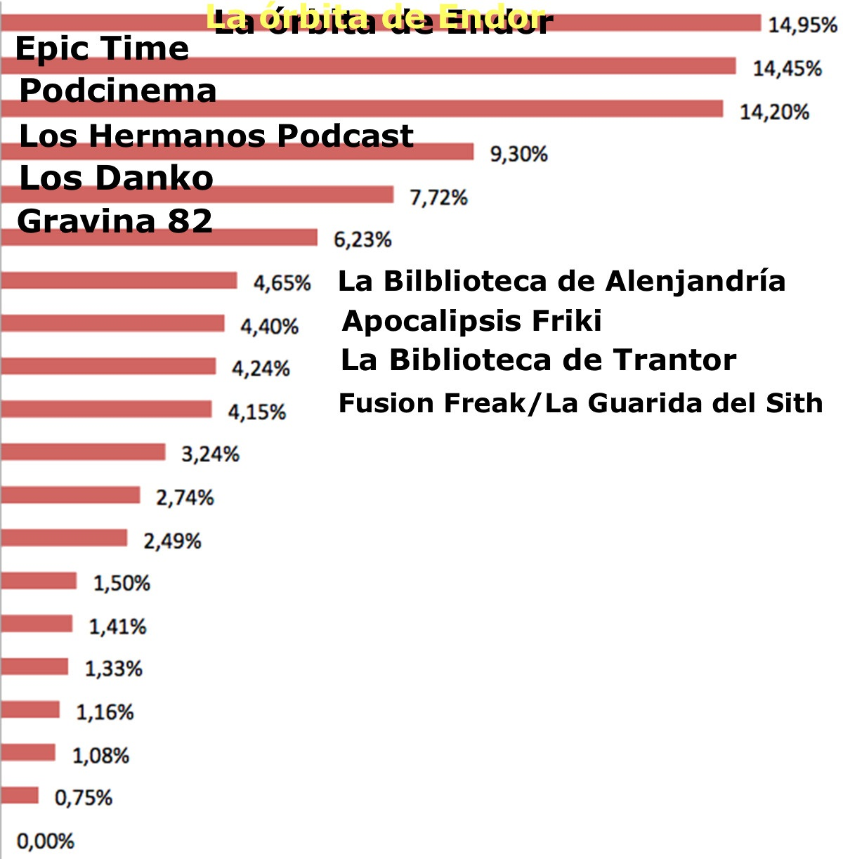 LOS MÁS VOTADOS DEL PÚBLICO EN 2013
