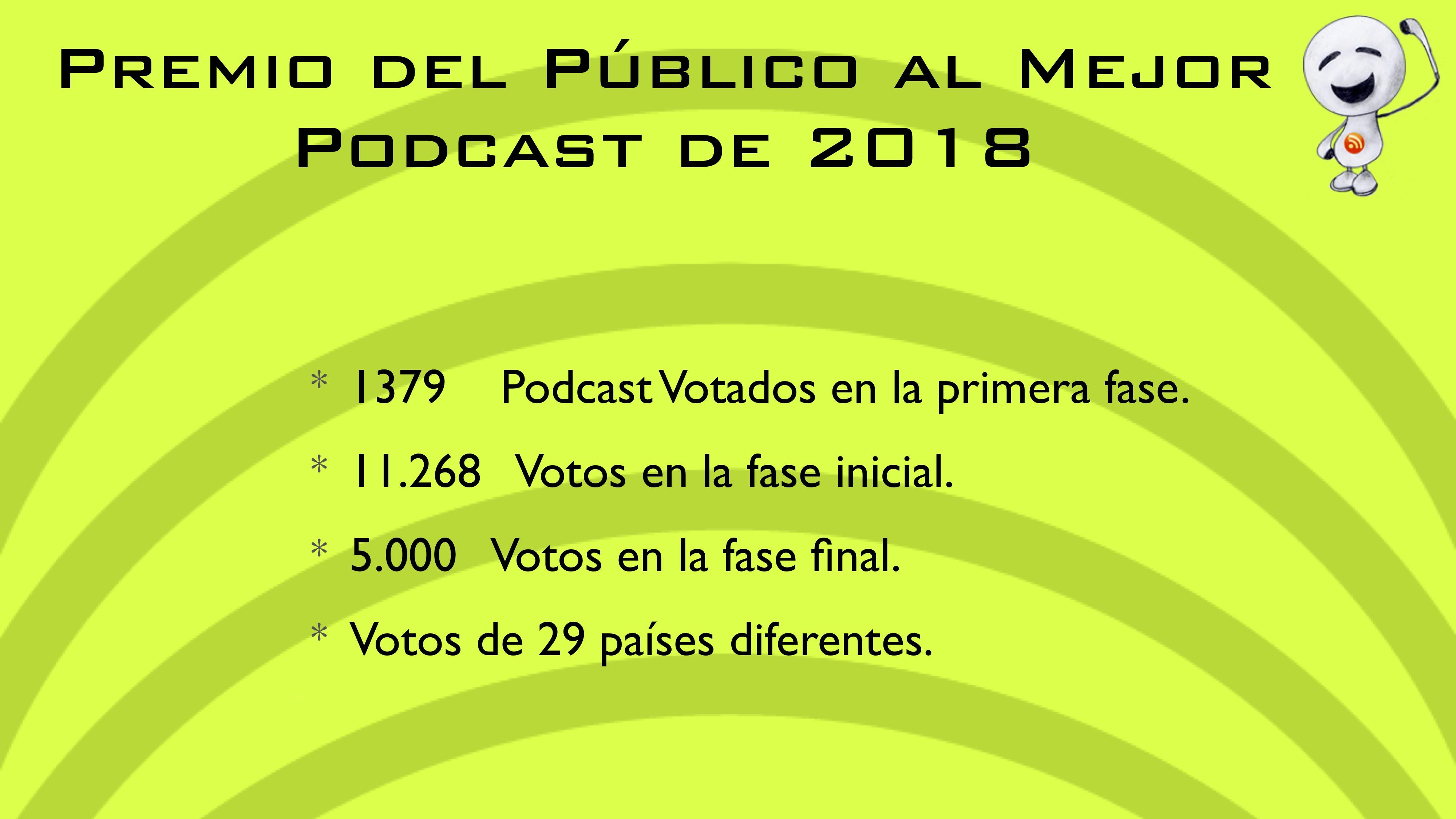 FINALISTAS AL MEJOR PODCAST DEL PÚBLICO 2018